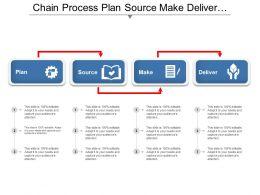 chain_process_plan_source_make_deliver_bending_arrow_Slide01