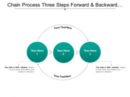 Chain Process Three Steps Forward And Backward Arrow