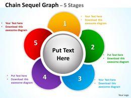 Chain Sequel Graph diagrams 4