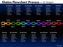 Chains Flowchart Process Diagram 12 Stages