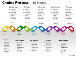 Chains Process 10 Stages