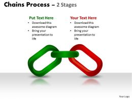 Chains Process 2 Stages