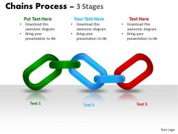 Chains Process 3 Stages 3