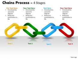 Chains Process 4 Stages