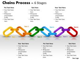 Chains Process 6 Stages