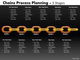 chains process planning 5 stages