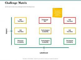 Challenge Matrix Bid Evaluation Management Ppt Powerpoint Download