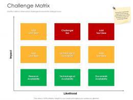 Challenge Matrix Tender Management Ppt Slides