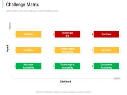 Challenge Matrix Tender Response Management Ppt Powerpoint Presentation Ideas Shapes
