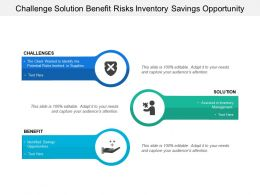Challenge Solution Benefit Risks Inventory Savings Opportunity