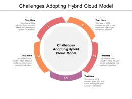 Challenges Adopting Hybrid Cloud Model Ppt Powerpoint Presentation Slides Professional Cpb