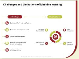 Challenges And Limitations Of Machine Learning Interpretation Ppt Powerpoint Presentation