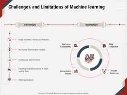 Challenges And Limitations Of Machine Learning Interpretation Results Ppt Powerpoint Presentation File
