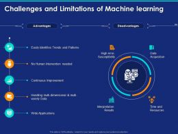Challenges And Limitations Of Machine Learning Ppt Powerpoint Presentation Slides