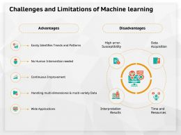Challenges And Limitations Of Machine Learning Susceptibility Ppt Powerpoint Presentation Tips