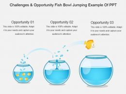 Challenges And Opportunity Fish Bowl Jumping Example Of Ppt