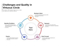 Challenges And Quality In Virtuous Circle