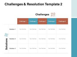 Challenges And Resolution Management Ppt Powerpoint Presentation Slides Topics