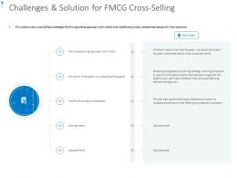 Challenges And Solution For FMCG Cross Selling Ppt Powerpoint Styles