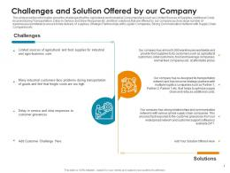 Challenges And Solution Offered By Our Company Raise Non Repayable Funds Public Corporations Ppt Deck