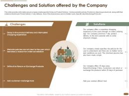 Challenges And Solution Offered By The Company Product Process Usersppt Pictures Introduction
