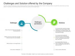 Challenges And Solution Offered By The Company Raise Funded Debt Banking Institutions Ppt Slides