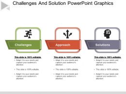 Challenges And Solution Powerpoint Graphics