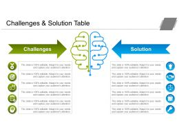 Challenges And Solution Table Powerpoint Graphics