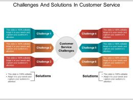 Challenges And Solutions In Customer Service Powerpoint Images