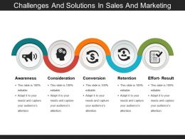 Challenges And Solutions In Sales And Marketing Powerpoint Presentation