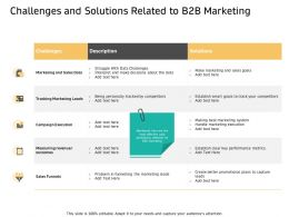 Challenges And Solutions Related To B2B Marketing Handle Ppt Powerpoint Presentation Model