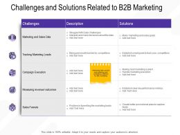 Challenges And Solutions Related To B2B Marketing Methods Ppt Powerpoint Presentation Guide