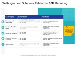 Challenges And Solutions Related To B2B Marketing Personally Ppt Powerpoint Presentation Summary