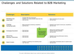 Challenges And Solutions Related To B2B Marketing Ppt Powerpoint Introduction