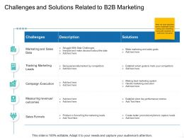 Challenges And Solutions Related To B2B Marketing Ppt Presentation Pictures Aids