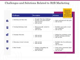 Challenges And Solutions Related To B2B Marketing Ppt Sample