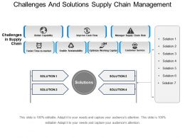 Challenges And Solutions Supply Chain Management Powerpoint Slide