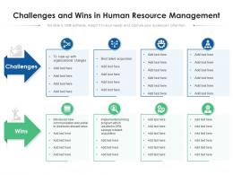 Challenges And Wins In Human Resource Management