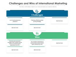 Challenges And Wins Of International Marketing