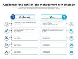 Challenges And Wins Of Time Management At Workplace