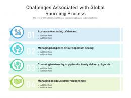 Challenges Associated With Global Sourcing Process