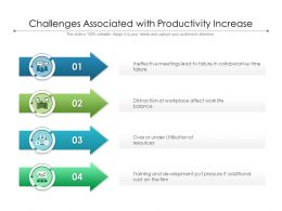 Challenges Associated With Productivity Increase
