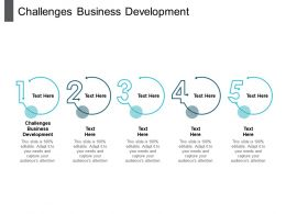 Challenges Business Development Ppt Powerpoint Presentation Ideas Layouts Cpb