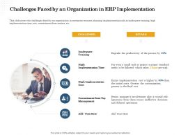 Challenges Faced By An Organization In Erp Implementation High Ppt Powerpoint Presentation Diagram Ppt