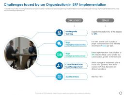 Challenges Faced By An Organization In ERP Implementation Ppt Powerpoint Presentation