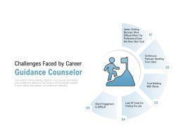 Challenges Faced By Career Guidance Counselor