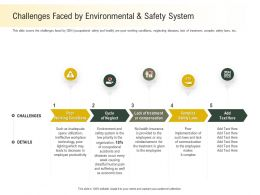 Challenges Faced By Environmental And Safety System Add Ppt Powerpoint Presentation Summary Show