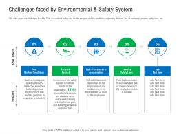 Challenges Faced By Environmental And Safety System Enterprise Management System EMS Ppt Tips