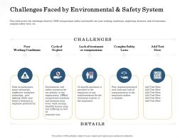 Challenges Faced By Environmental And Safety System Makes Ppt Powerpoint Presentation Diagram Lists