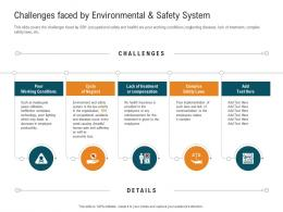 Challenges Faced By Environmental And Safety System Management Control System MCS Ppt Pictures